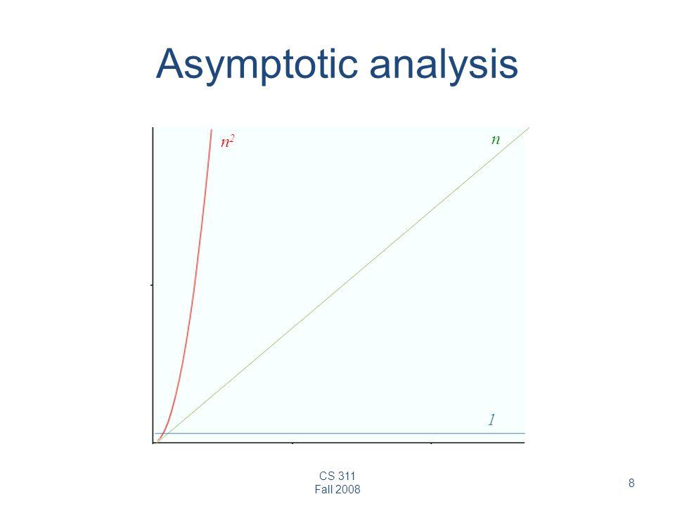 CS 311 Fall 2008 8 Asymptotic analysis n2n2 n 1