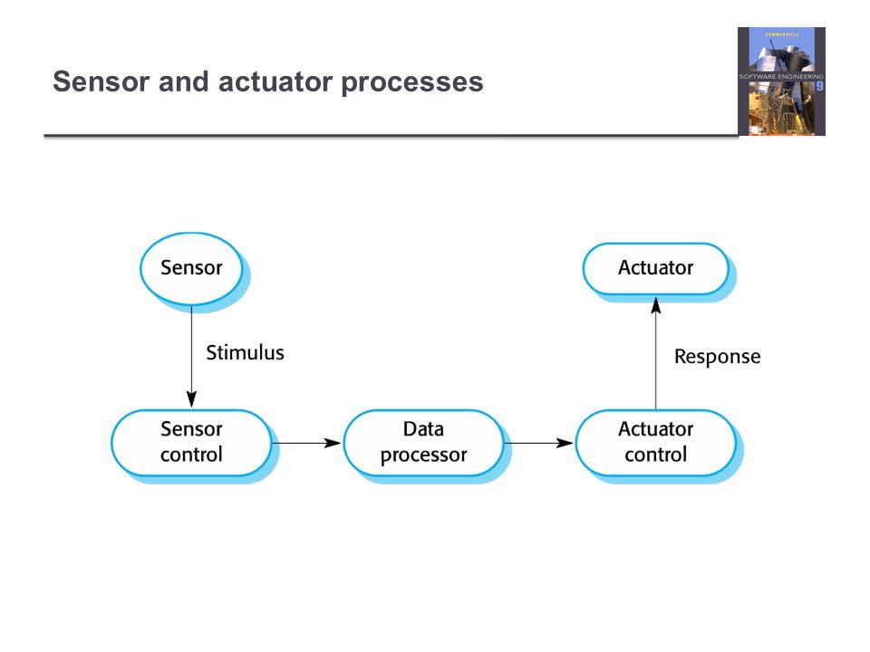 Sensor and actuator processes