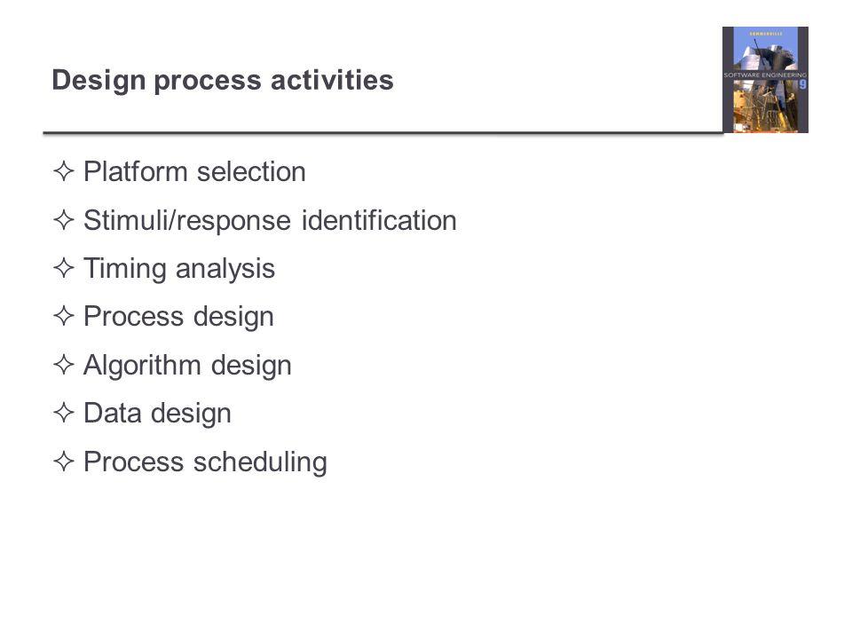 Design process activities Platform selection Stimuli/response identification Timing analysis Process design Algorithm design Data design Process sched