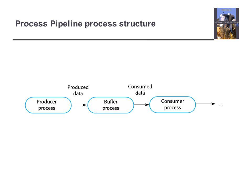 Process Pipeline process structure