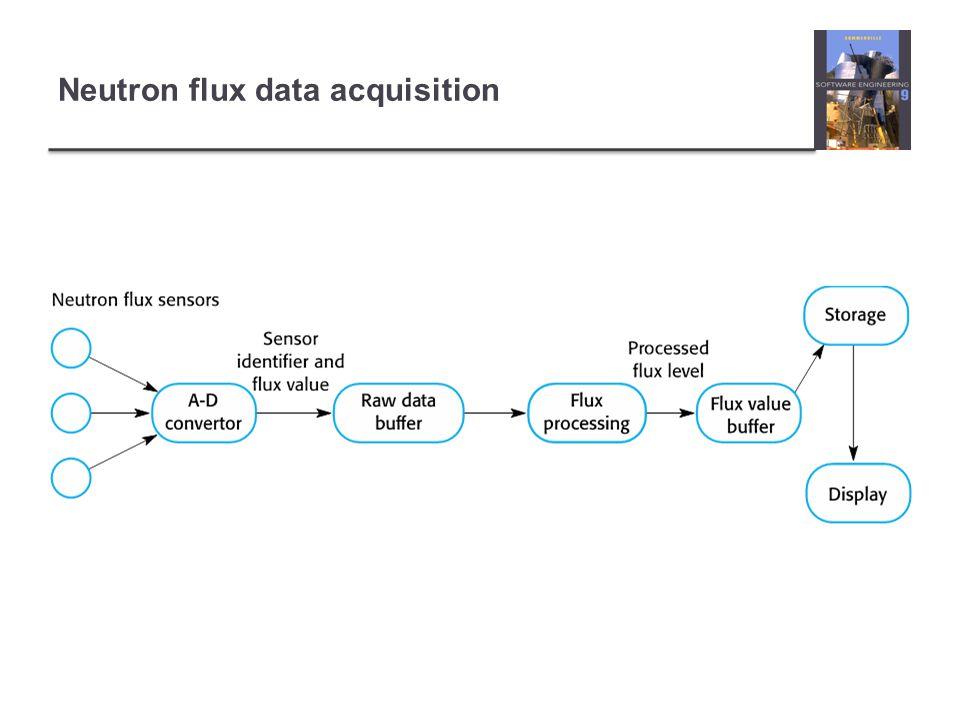 Neutron flux data acquisition