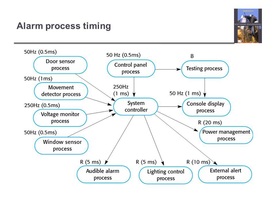 Alarm process timing
