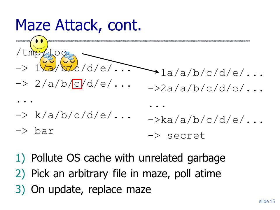 Maze Attack, cont. 1)Pollute OS cache with unrelated garbage 2)Pick an arbitrary file in maze, poll atime 3)On update, replace maze slide 15 1a/a/b/c/
