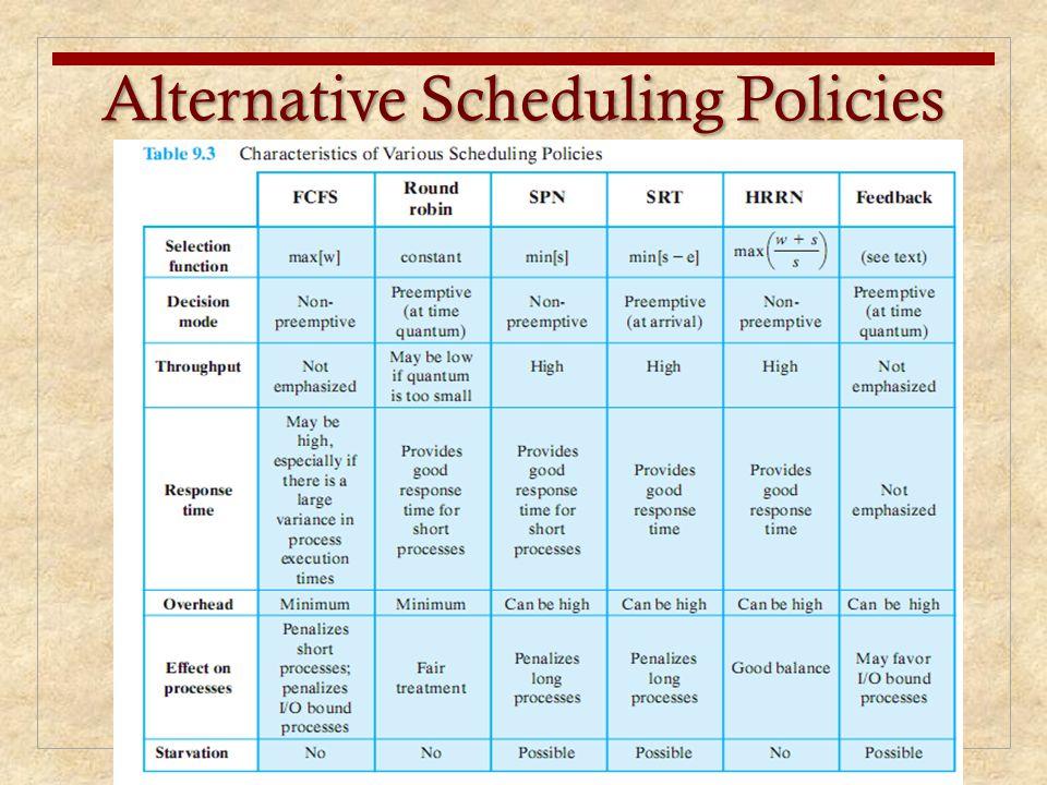 Alternative Scheduling Policies