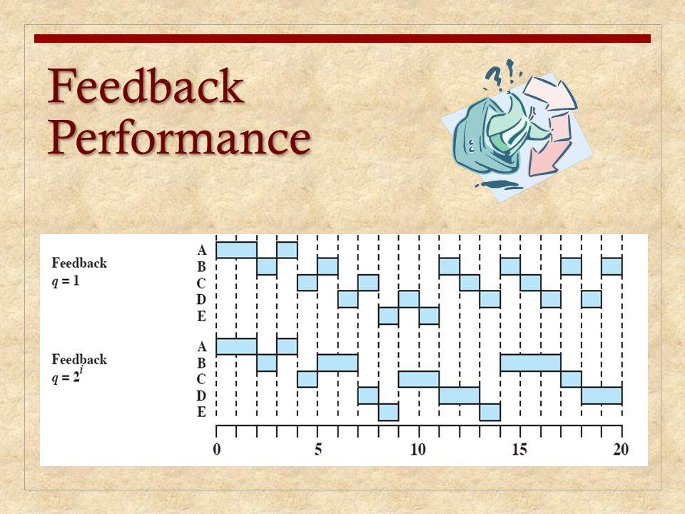 Feedback Performance