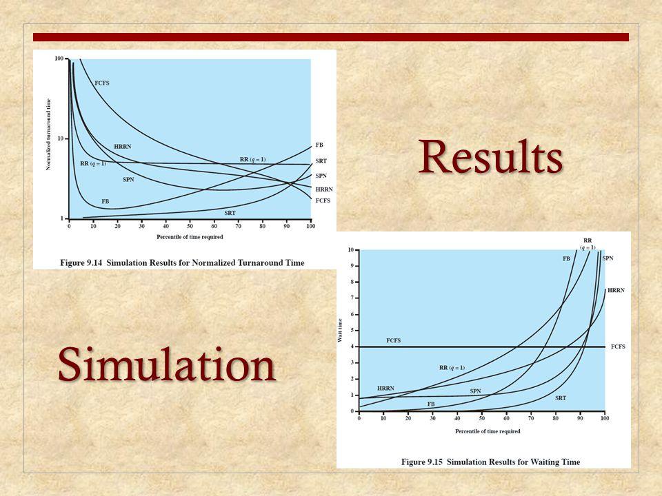 Results Simulation