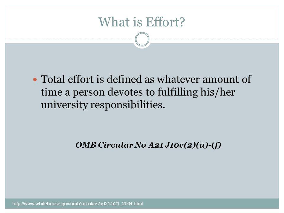 What is Effort.