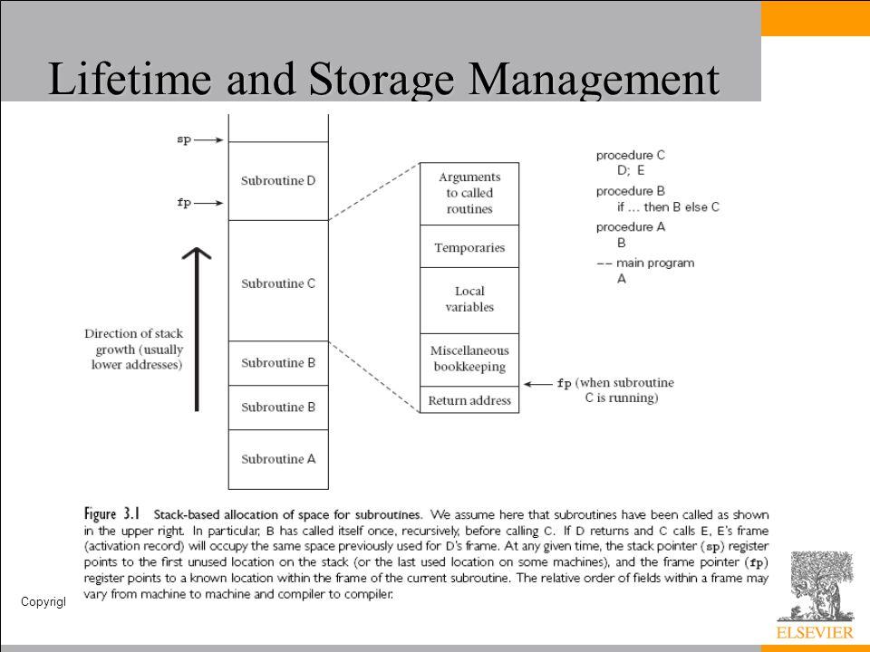 Copyright © 2009 Elsevier Lifetime and Storage Management