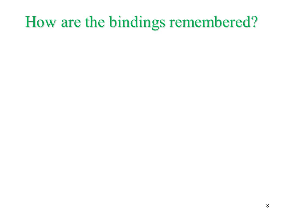 How are the bindings remembered? 8