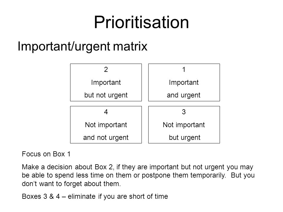 Prioritisation Important/urgent matrix 2 Important but not urgent 1 Important and urgent 4 Not important and not urgent 3 Not important but urgent Foc