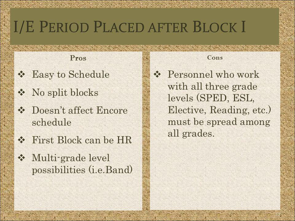 23 Pros Easy to Schedule No split blocks Doesnt affect Encore schedule First Block can be HR Multi-grade level possibilities (i.e.Band) Cons Personnel