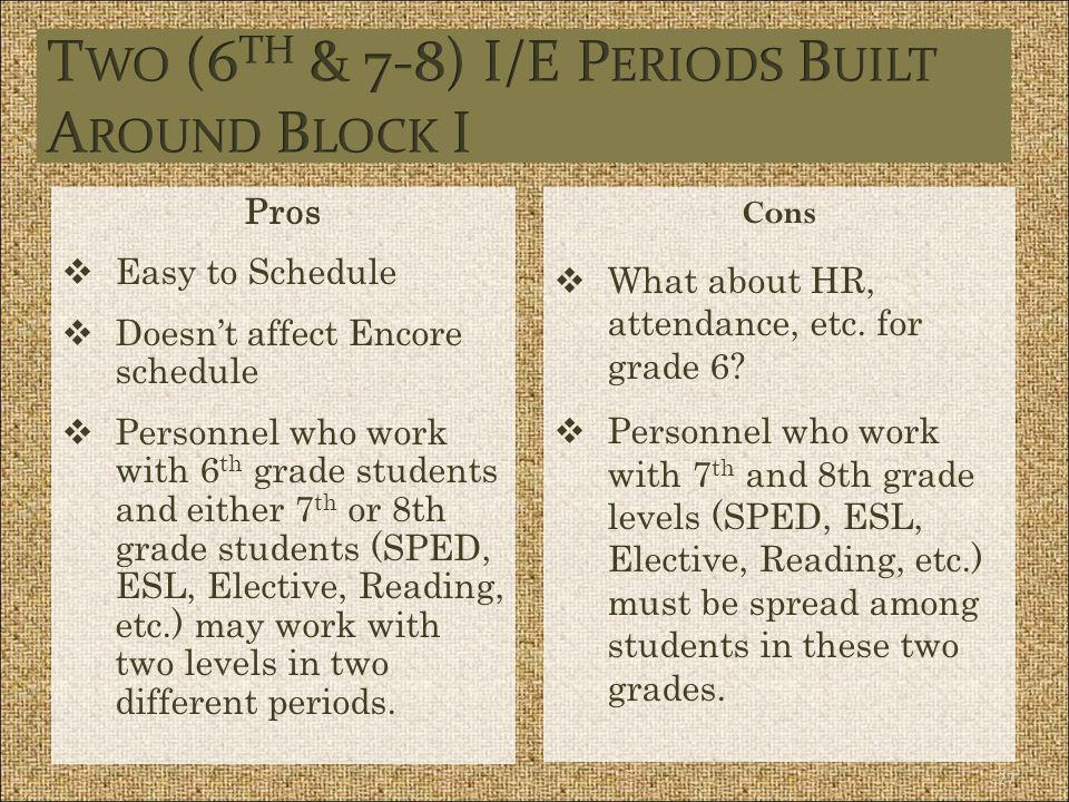27 Pros Easy to Schedule Doesnt affect Encore schedule Personnel who work with 6 th grade students and either 7 th or 8th grade students (SPED, ESL, E