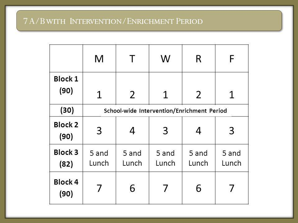 MTWRF Block 1 (90) 12121 Block 2 (90) 34343 Block 3 (82) 5 and Lunch Block 4 (90) 76767 7 A/B WITH I NTERVENTION /E NRICHMENT P ERIOD (30) School-wide
