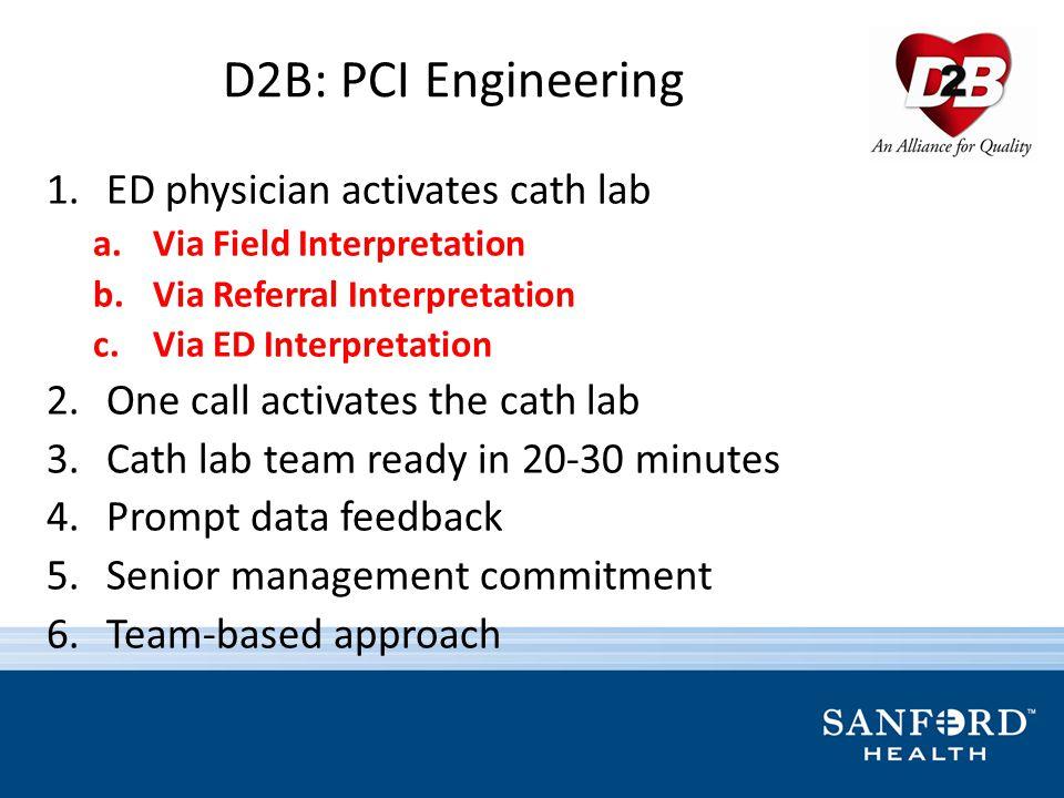 D2B: PCI Engineering 1.ED physician activates cath lab a.Via Field Interpretation b.Via Referral Interpretation c.Via ED Interpretation 2.One call act