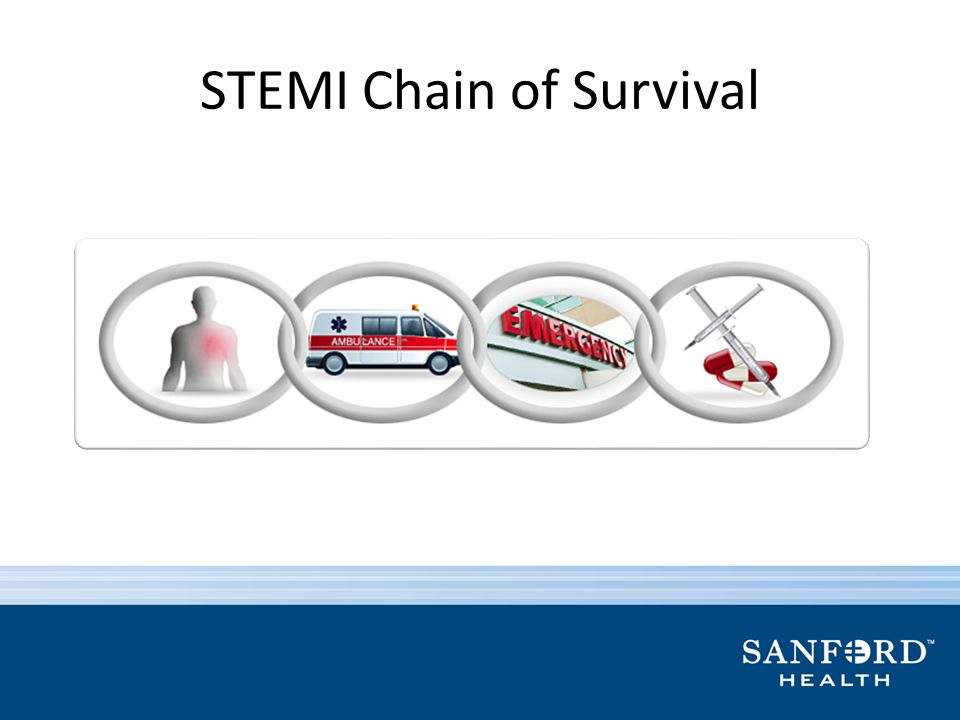 STEMI Chain of Survival