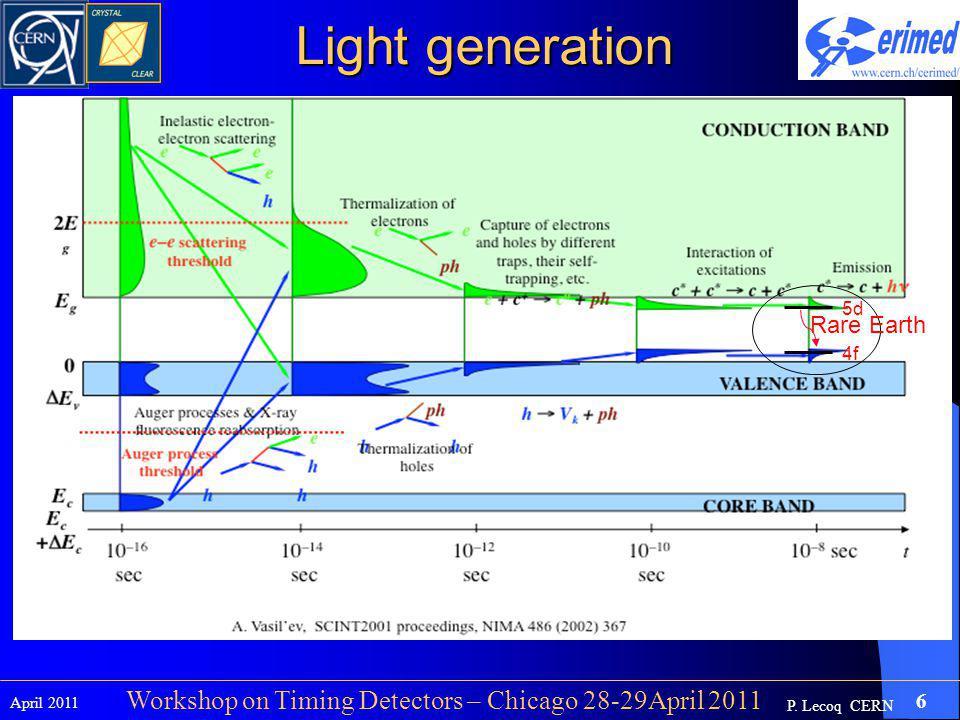 P. Lecoq CERN April 2011 6 Workshop on Timing Detectors – Chicago 28-29April 2011 Light generation Rare Earth 4f 5d