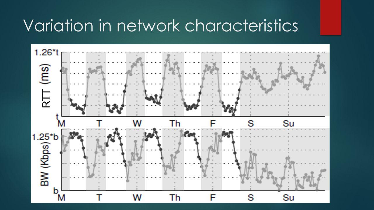 Variation in network characteristics RTT