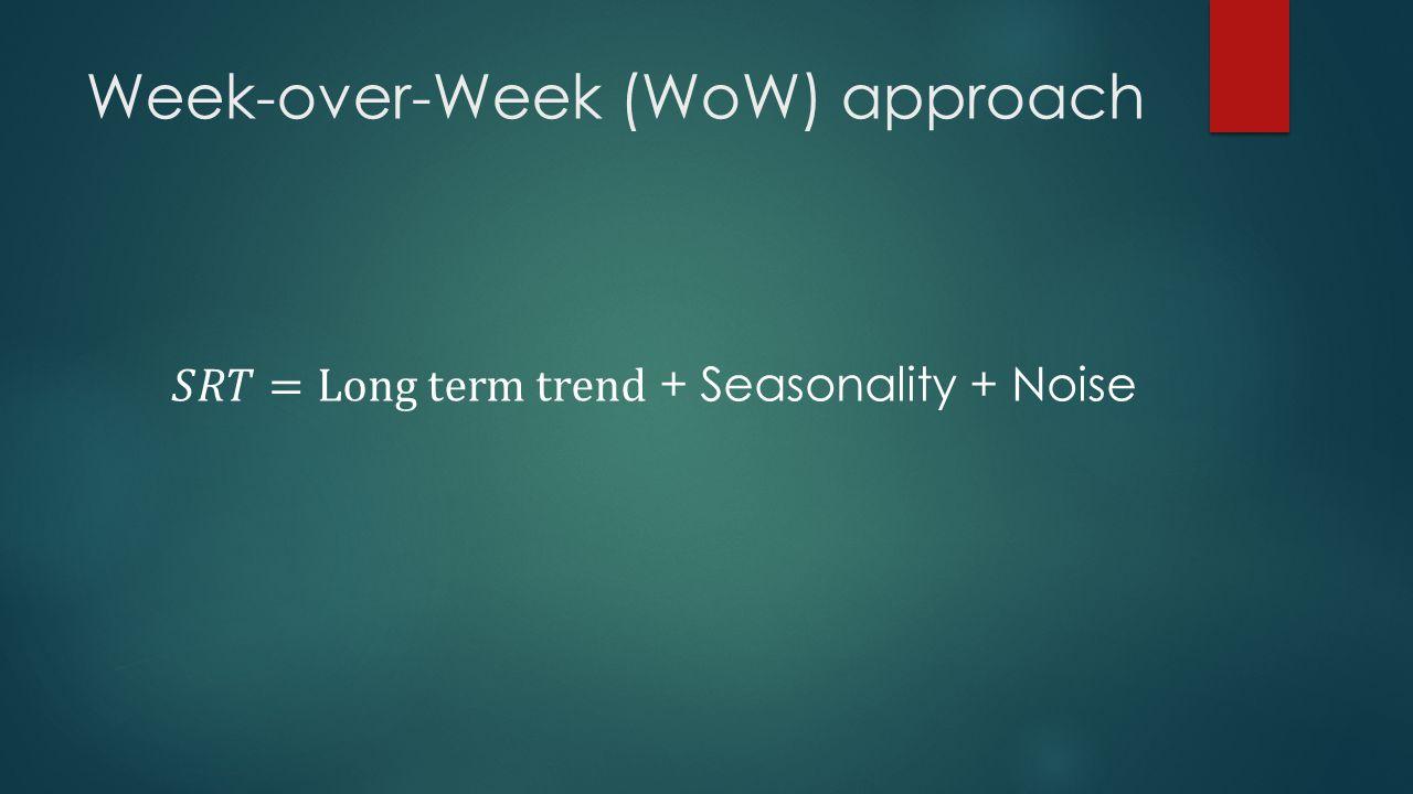 Week-over-Week (WoW) approach