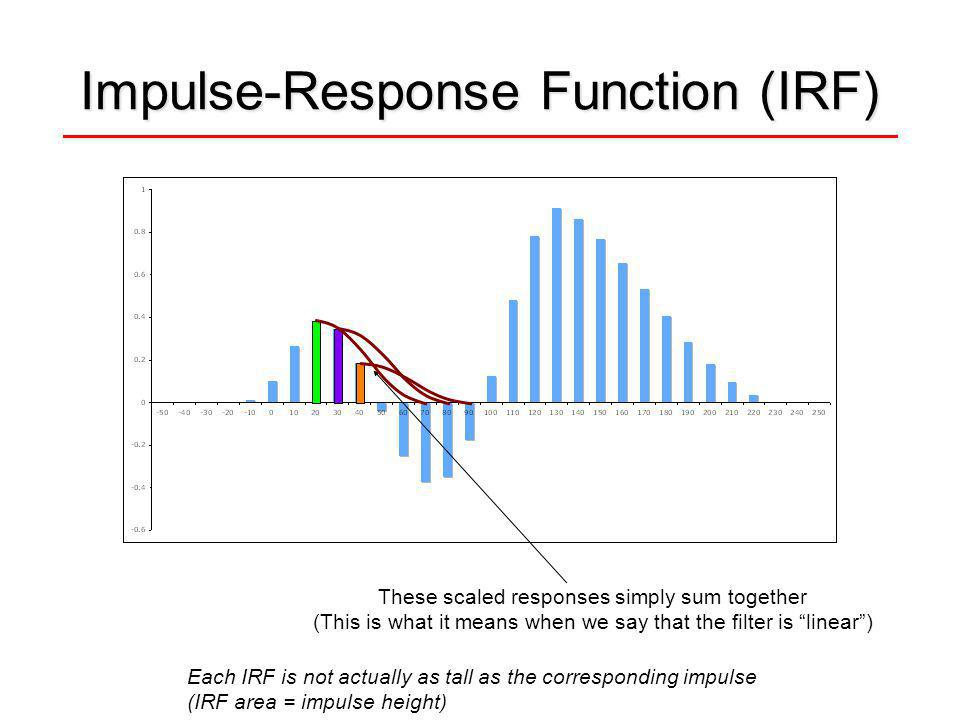 Impulse-Response Function (IRF) These scaled responses simply sum together (This is what it means when we say that the filter is linear) Each IRF is not actually as tall as the corresponding impulse (IRF area = impulse height)