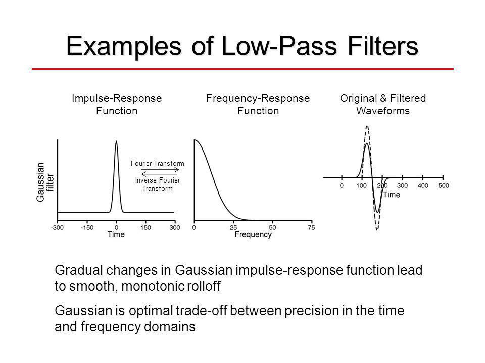 Examples of Low-Pass Filters Gradual changes in Gaussian impulse-response function lead to smooth, monotonic rolloff Gaussian is optimal trade-off between precision in the time and frequency domains Impulse-Response Function Frequency-Response Function Original & Filtered Waveforms Fourier Transform Inverse Fourier Transform