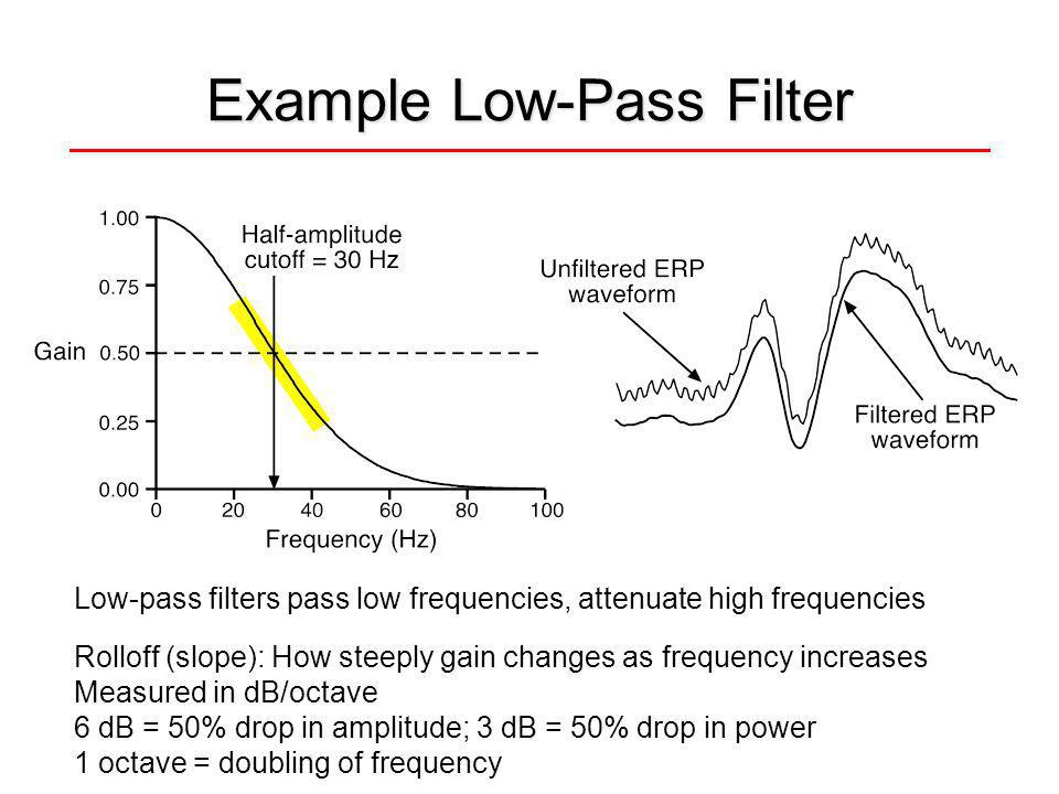 Example Low-Pass Filter Low-pass filters pass low frequencies, attenuate high frequencies Rolloff (slope): How steeply gain changes as frequency increases Measured in dB/octave 6 dB = 50% drop in amplitude; 3 dB = 50% drop in power 1 octave = doubling of frequency