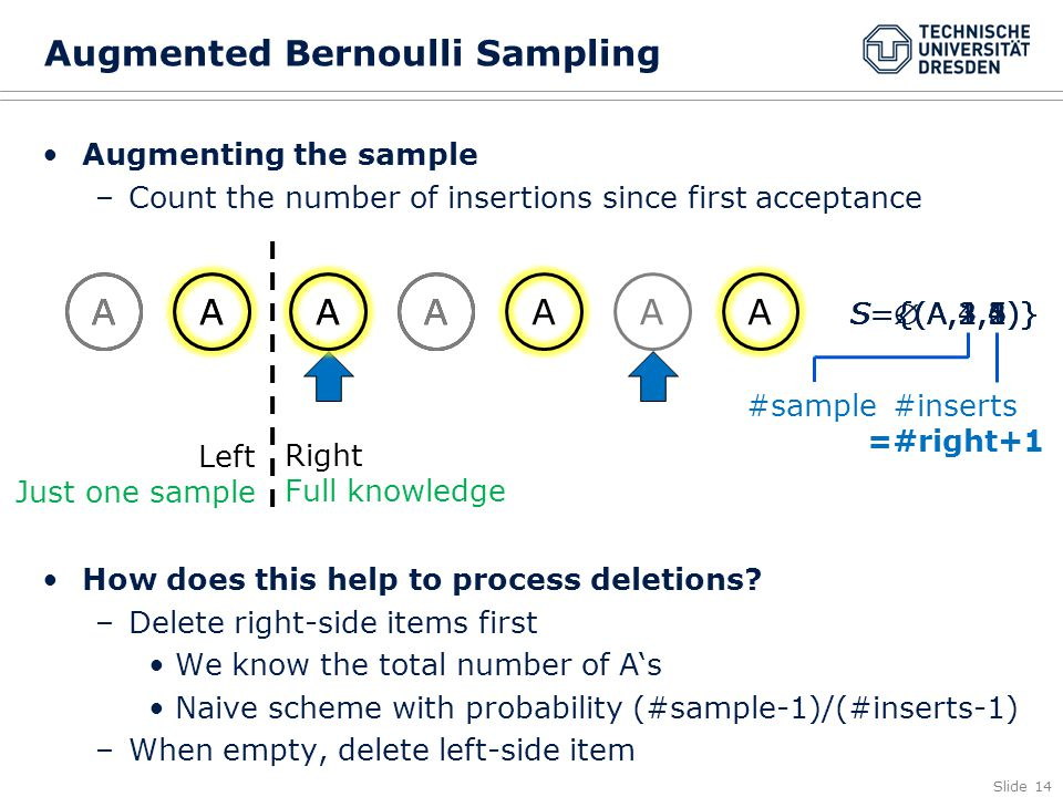 Slide 14 A Augmented Bernoulli Sampling Augmenting the sample –Count the number of insertions since first acceptance How does this help to process deletions.