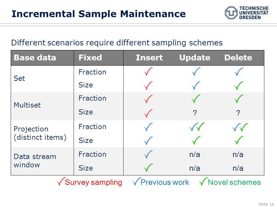 Slide 16 Incremental Sample Maintenance Base data Set Multiset Projection (distinct items) Data stream window Fixed Fraction Size Fraction Size Fraction Size Fraction Size Different scenarios require different sampling schemes Insert Update .