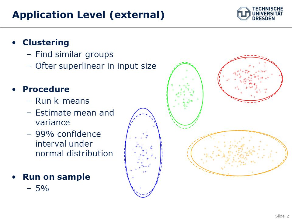 Slide 2 Application Level (external) Clustering –Find similar groups –Ofter superlinear in input size Procedure –Run k-means –Estimate mean and variance –99% confidence interval under normal distribution Run on sample –5%