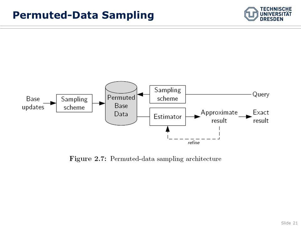 Slide 21 Permuted-Data Sampling