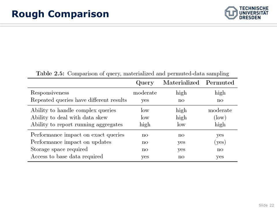 Slide 22 Rough Comparison