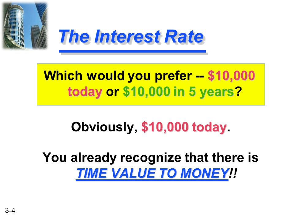 3-55 N:3 Periods (enter as 3 year-end deposits) I/Y:7% interest rate per period (enter as 7 NOT.07) PV:Compute (Resulting answer is positive) PMT:$1,000 (negative as you deposit annually) FV:Not relevant in this situation (no ending value) Solving the PVA Problem NI/YPVPMTFV Inputs Compute 3 7 -1,000 0 2,624.32