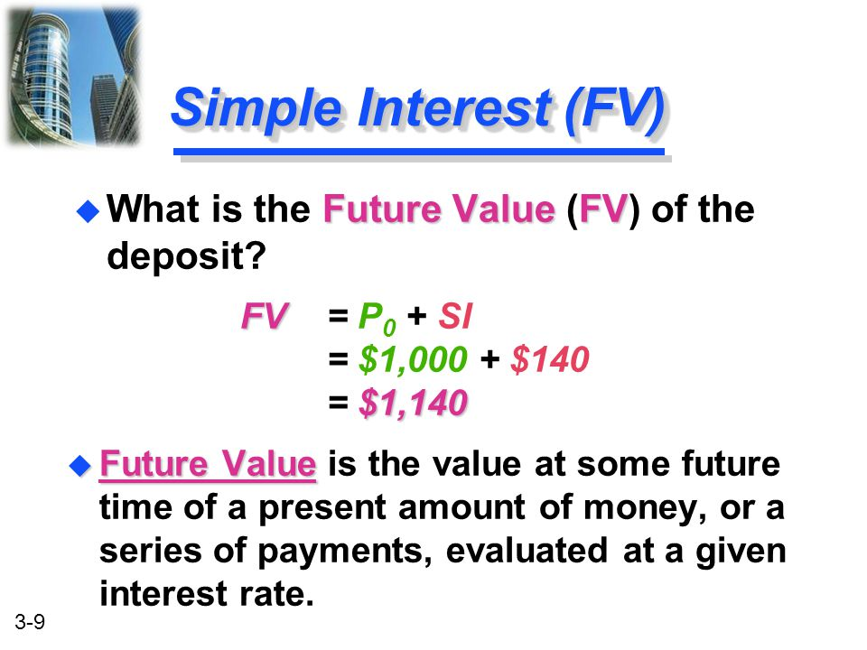 3-70 General Formula: PV 0 FV n = PV 0 (1 + [i/m]) mn n: Number of Years m: Compounding Periods per Year i: Annual Interest Rate FV n,m : FV at the end of Year n PV 0 PV 0 : PV of the Cash Flow today Frequency of Compounding