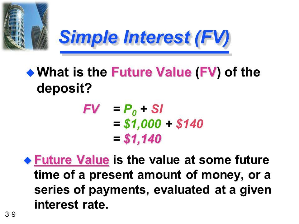 3-30 PV 0 FV 2 $1,000 FV 2 $873.44 PV 0 = FV 2 / (1+i) 2 = $1,000 / (1.07) 2 = FV 2 / (1+i) 2 = $873.44 Present Value Single Deposit (Formula) 2 0 1 2 $1,000 7% PV 0