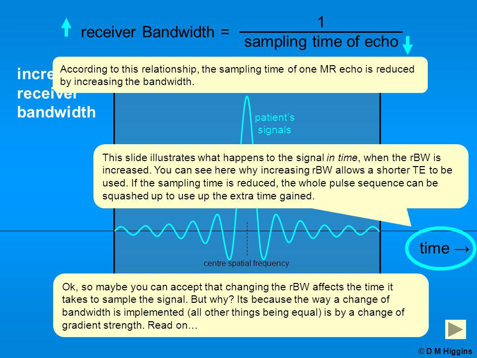 centre spatial frequency patients signals time receiver Bandwidth = 1 sampling time of echo sampling time of echo increase the receiver bandwidth This