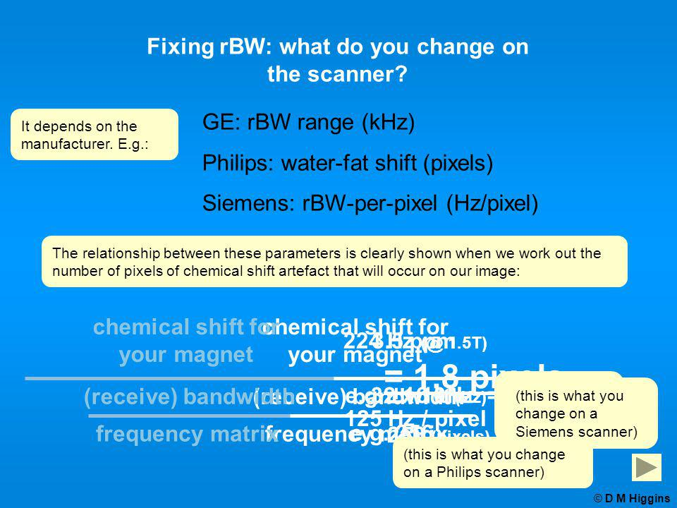 Fixing rBW: what do you change on the scanner? (receive) bandwidth frequency matrix chemical shift for your magnet e.g. ±16 kHz= 32 kHz e.g. 256 32 x