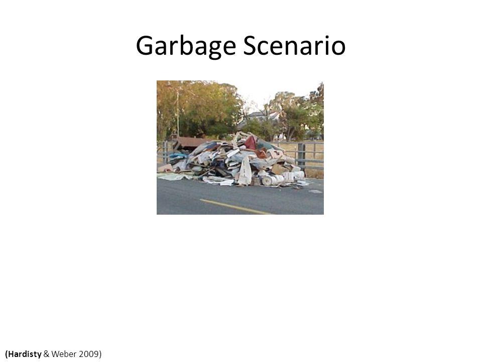 Garbage Scenario (Hardisty & Weber 2009)