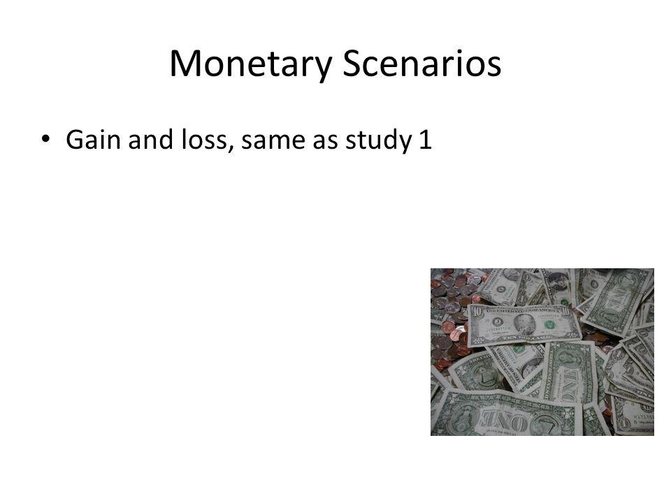 Monetary Scenarios Gain and loss, same as study 1