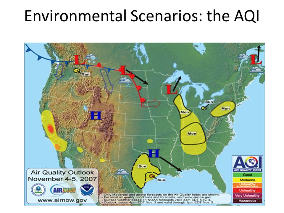 Environmental Scenarios: the AQI