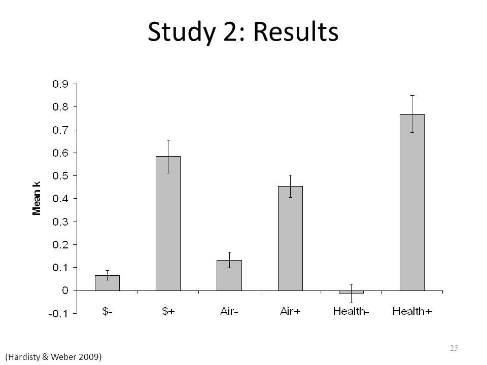(Hardisty & Weber 2009) Study 2: Results 25
