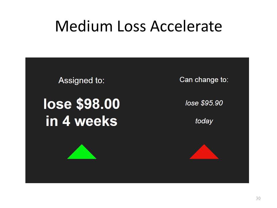 Medium Loss Accelerate 30