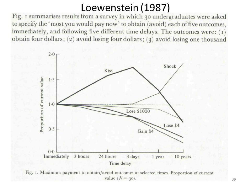 Loewenstein (1987) 39