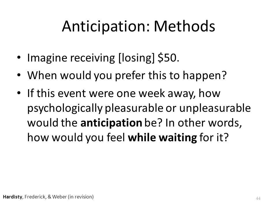Anticipation: Methods Imagine receiving [losing] $50.