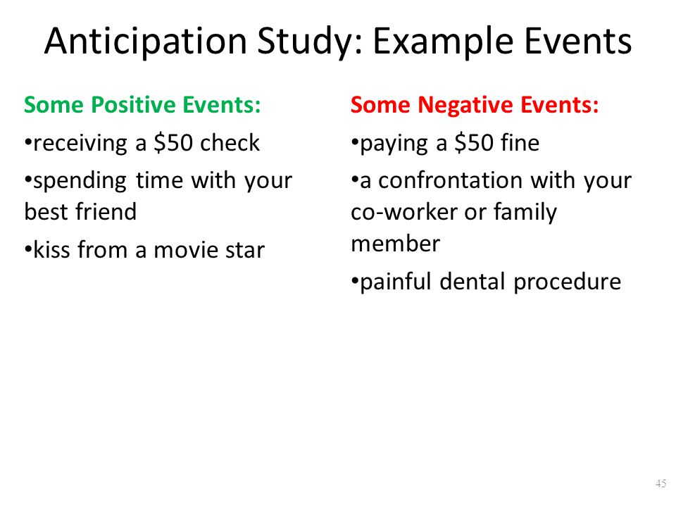 Anticipation Study: Example Events Some Positive Events: receiving a $50 check spending time with your best friend kiss from a movie star 45 Some Negative Events: paying a $50 fine a confrontation with your co-worker or family member painful dental procedure