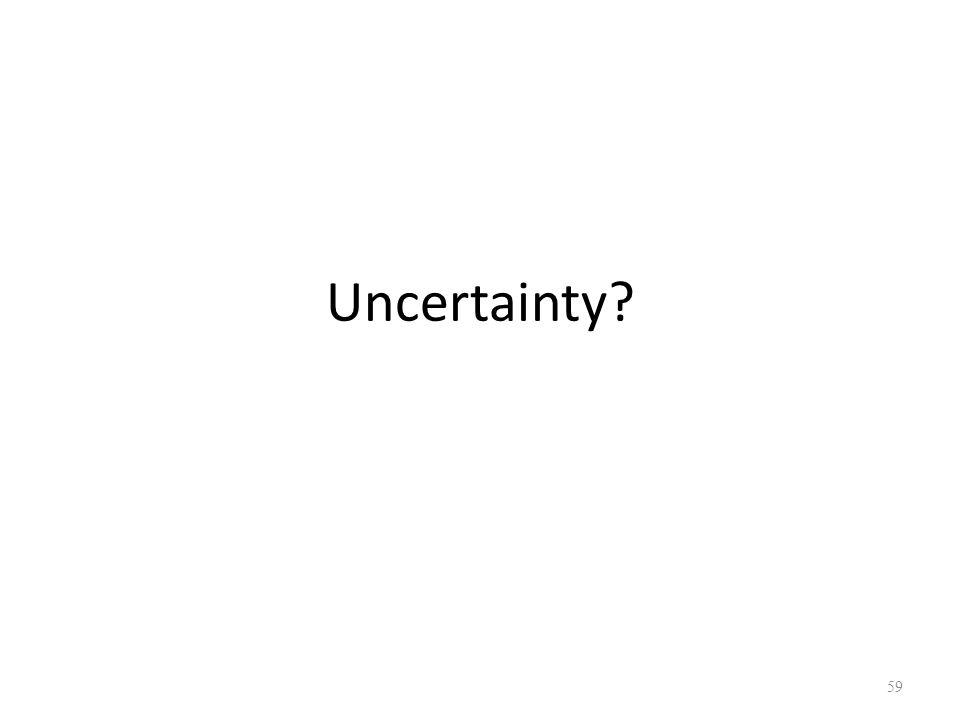 Uncertainty? 59