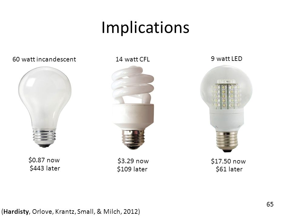 $0.87 now $3.29 now (Hardisty, Orlove, Krantz, Small, & Milch, 2012) 65 $17.50 now 9 watt LED 14 watt CFL60 watt incandescent $443 later $109 later$61 later Implications