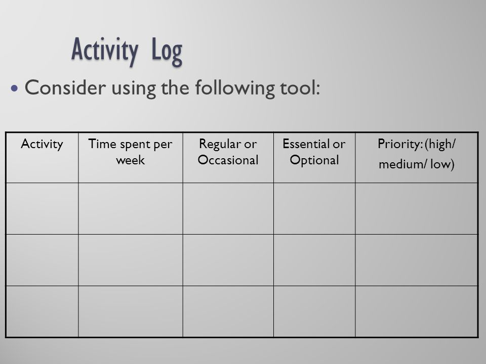 Activity Log Activity Log ActivityTime spent per week Regular or Occasional Essential or Optional Priority: (high/ medium/ low) Consider using the following tool: