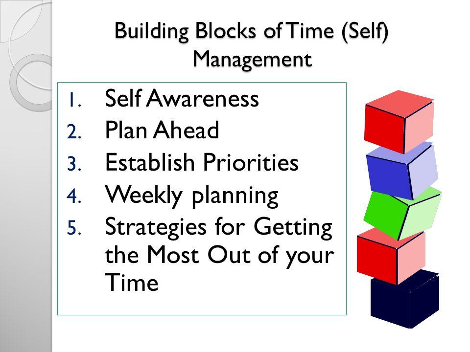 Building Blocks of Time (Self) Management 1.Self Awareness 2.