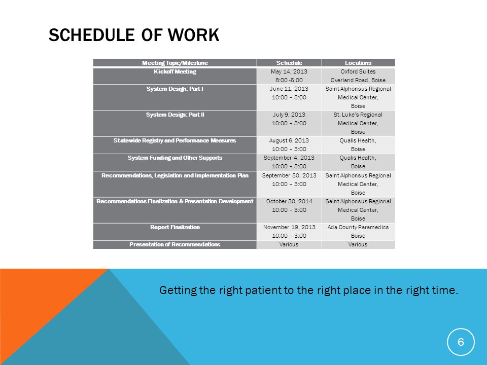 SCHEDULE OF WORK Meeting Topic/MilestoneScheduleLocations Kickoff Meeting May 14, 2013 8:00 -5:00 Oxford Suites Overland Road, Boise System Design: Pa
