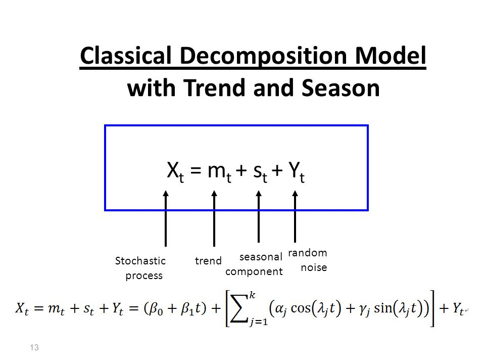 Classical Decomposition Model with Trend and Season seasonal component trendStochastic process random noise X t = m t + s t + Y t 13