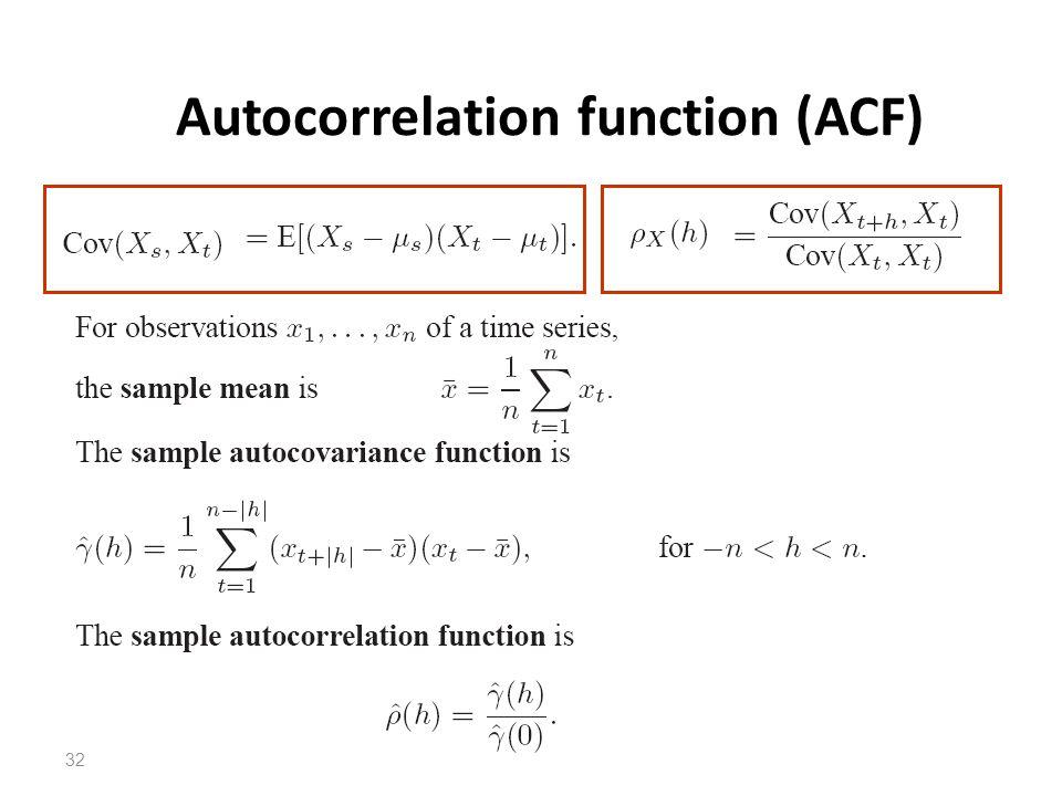 Autocorrelation function (ACF) 32